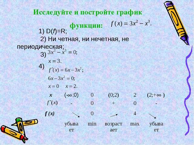 Исследуйте и постройте график функции: 1) D(f)=R; 2) Ни четная, ни нечетная,...
