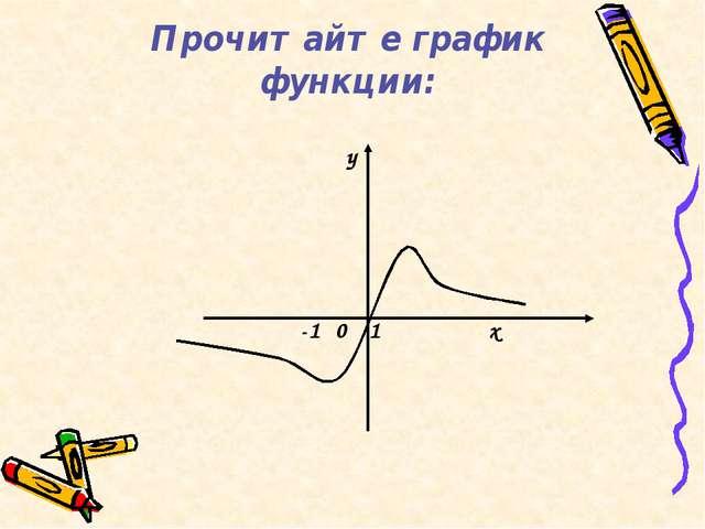 Прочитайте график функции: y -1 0 1 х