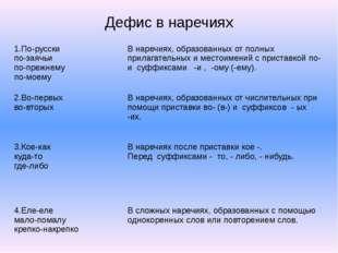 Дефис в наречиях 1.По-русски по-заячьи по-прежнему по-моему В наречиях, образ