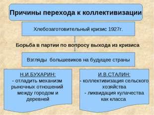 Причины перехода к коллективизации Взгляды большевиков на будущее страны Хлеб