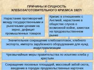 ПРИЧИНЫ И СУЩНОСТЬ ХЛЕБОЗАГОТОВИТЕЛЬНОГО КРИЗИСА 1927г Нарастание противоречи