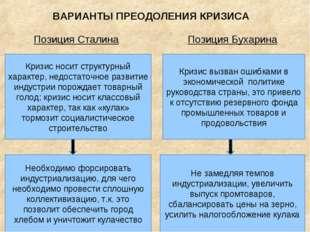ВАРИАНТЫ ПРЕОДОЛЕНИЯ КРИЗИСА Позиция Сталина Позиция Бухарина Кризис носит ст