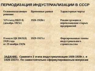 ПЕРИОДИЗАЦИЯ ИНДУСТРИАЛИЗАЦИИ В СССР ЗАДАНИЕ: Сравните 2 этапа индустриализац