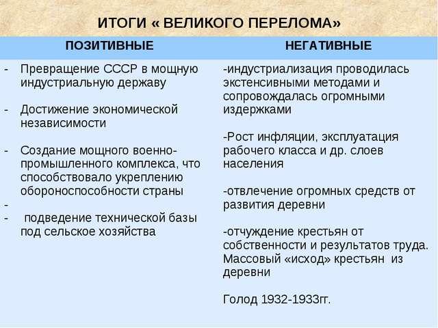ИТОГИ « ВЕЛИКОГО ПЕРЕЛОМА» ПОЗИТИВНЫЕНЕГАТИВНЫЕ Превращение СССР в мощную ин...