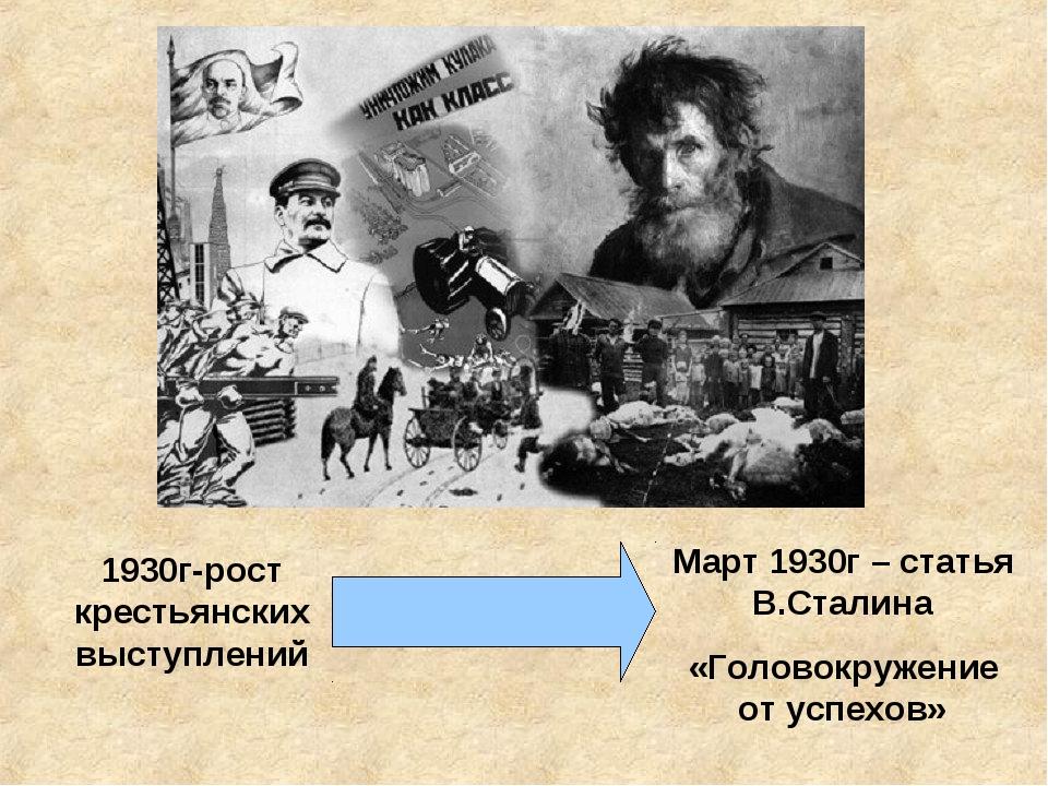 1930г-рост крестьянских выступлений Март 1930г – статья В.Сталина «Головокруж...