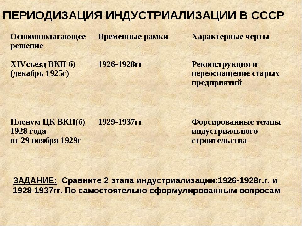 ПЕРИОДИЗАЦИЯ ИНДУСТРИАЛИЗАЦИИ В СССР ЗАДАНИЕ: Сравните 2 этапа индустриализац...