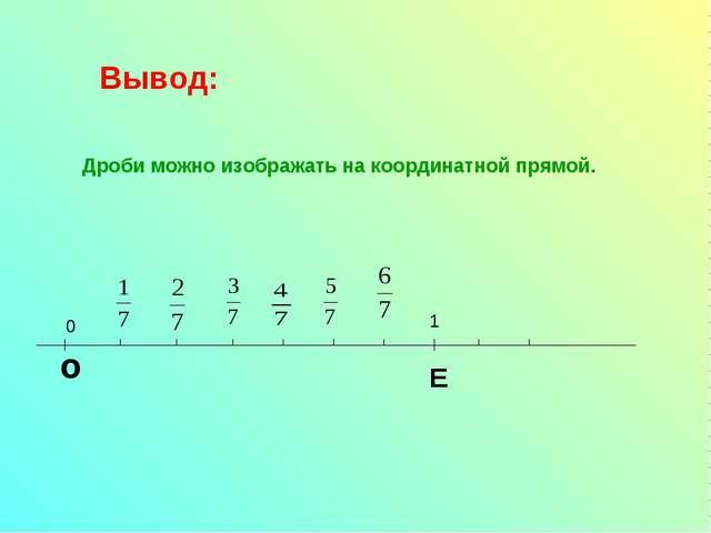 Вывод: Дроби можно изображать на координатной прямой. о Е 0 1