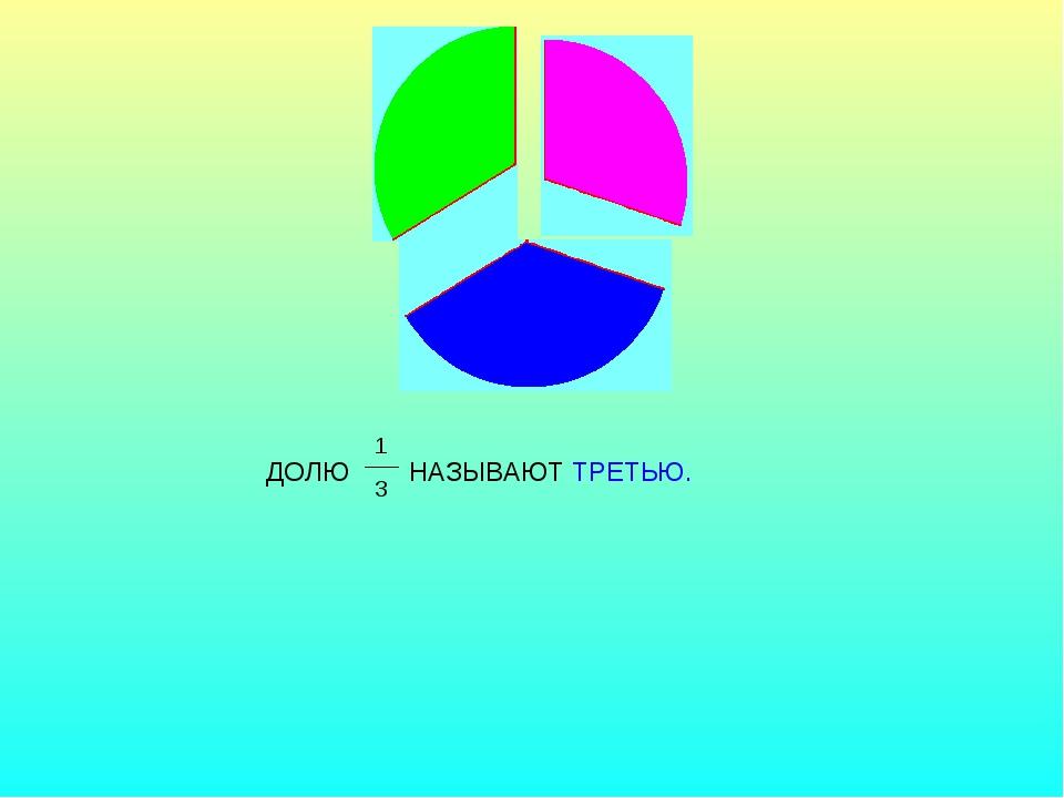 ДОЛЮ НАЗЫВАЮТ ТРЕТЬЮ. 1 3