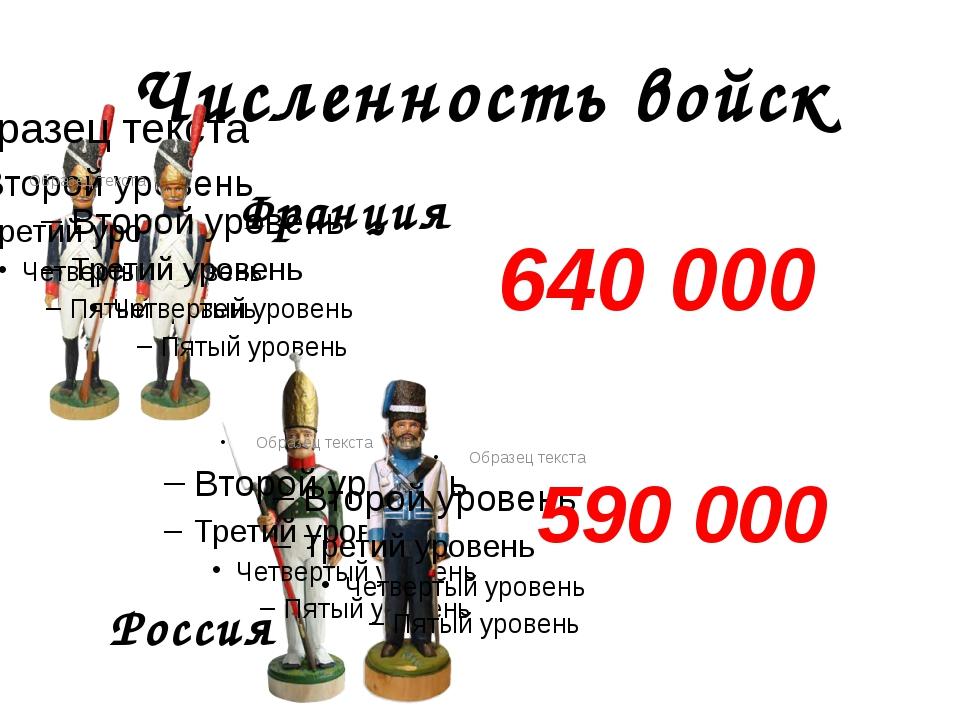 Численность войск Франция Россия 640 000 590 000