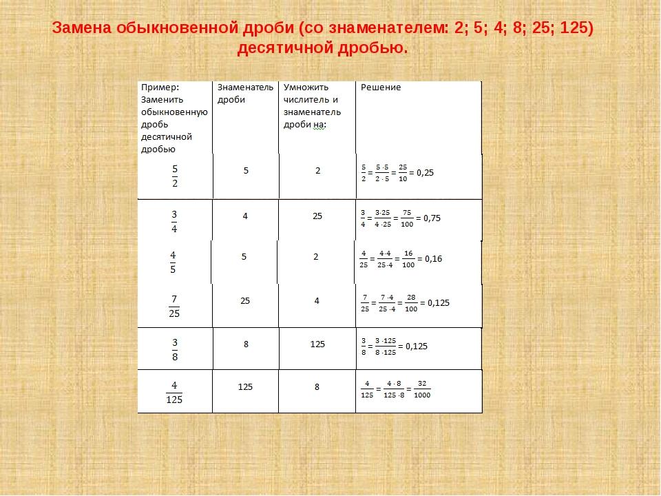 На это слайде вы видите: запишите в виде обыкновенной дробидве седьмых четыре девятых одна сотая шесть восьмых три