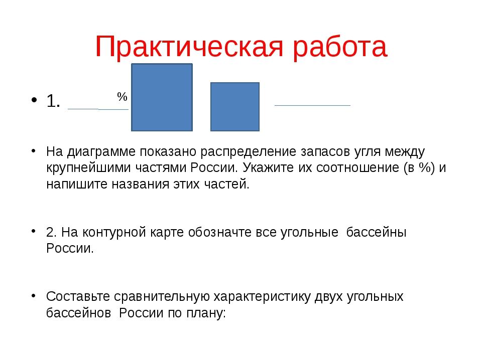 Практическая работа 1. На диаграмме показано распределение запасов угля между...