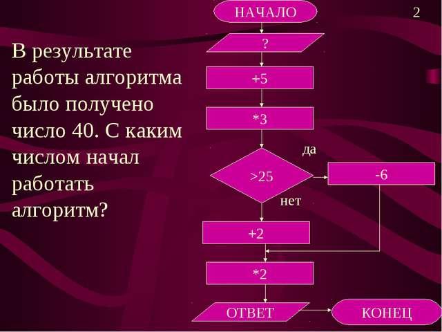 КОНЕЦ +5 *3 >25 -6 +2 *2 НАЧАЛО нет да В результате работы алгоритма было пол...