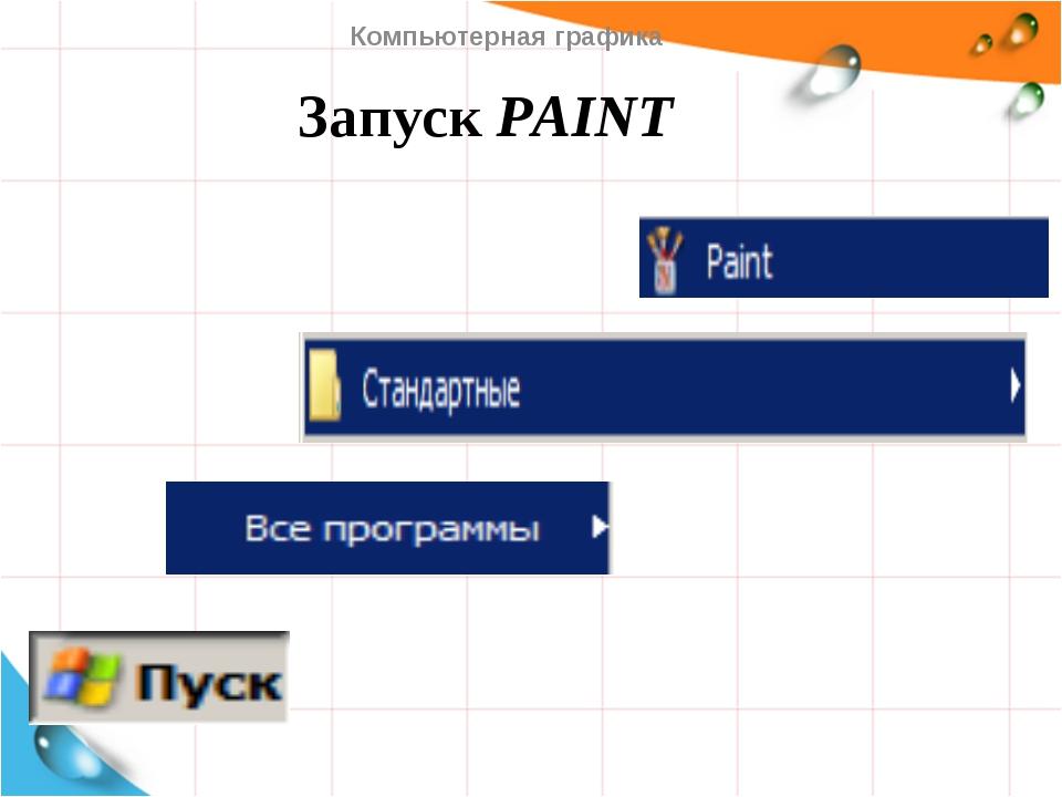 Запуск PAINT Компьютерная графика   Компьютерная графика