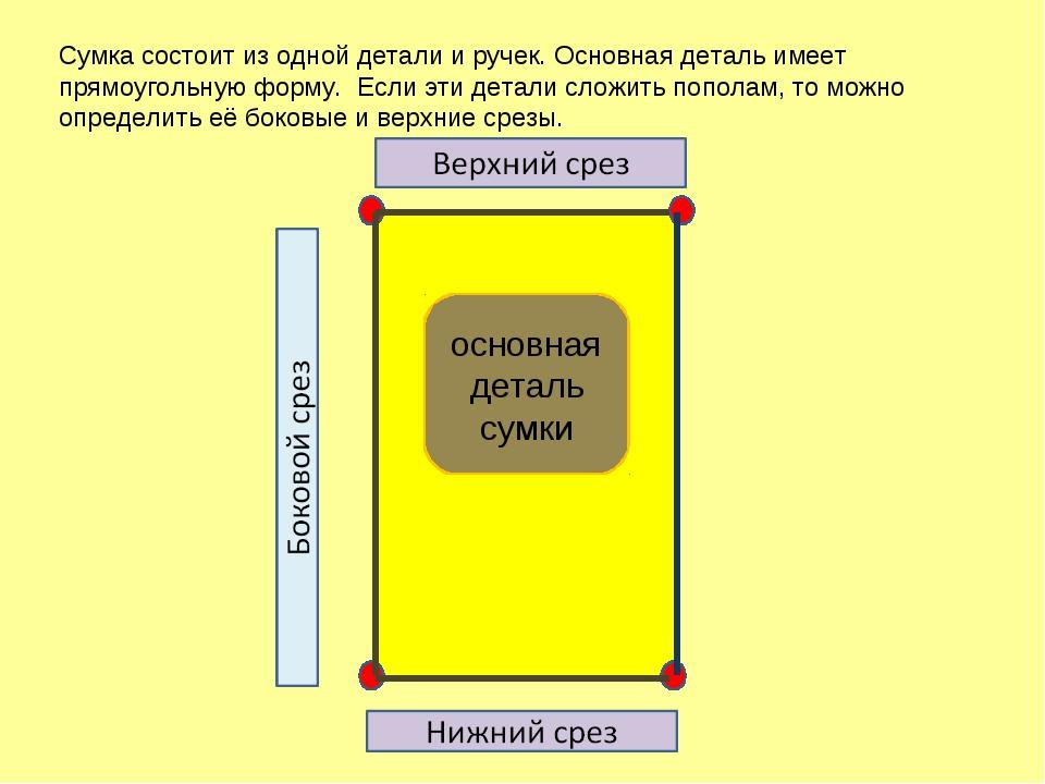 Сумка состоит из одной детали и ручек. Основная деталь имеет прямоугольную фо...