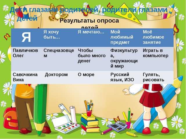 Дети глазами родителей, родители глазами детей Результаты опроса детей Я Я хо...