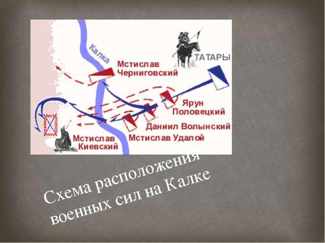 Схема расположения военных сил на Калке