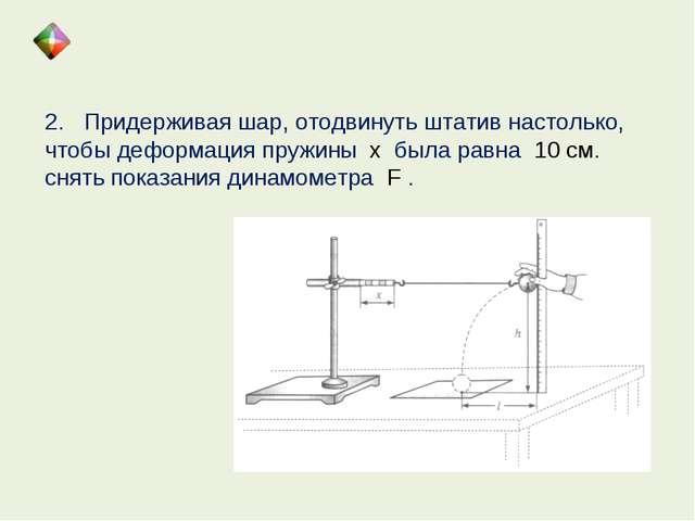 2. Придерживая шар, отодвинуть штатив настолько, чтобы деформация пружины х б...