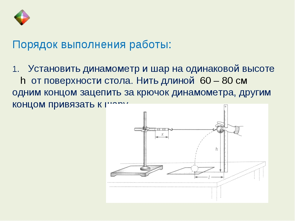 Порядок выполнения работы: 1. Установить динамометр и шар на одинаковой высот...
