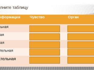 Заполните таблицу Вид информации Чувство Орган Зрительная Зрение Глаза Звуков