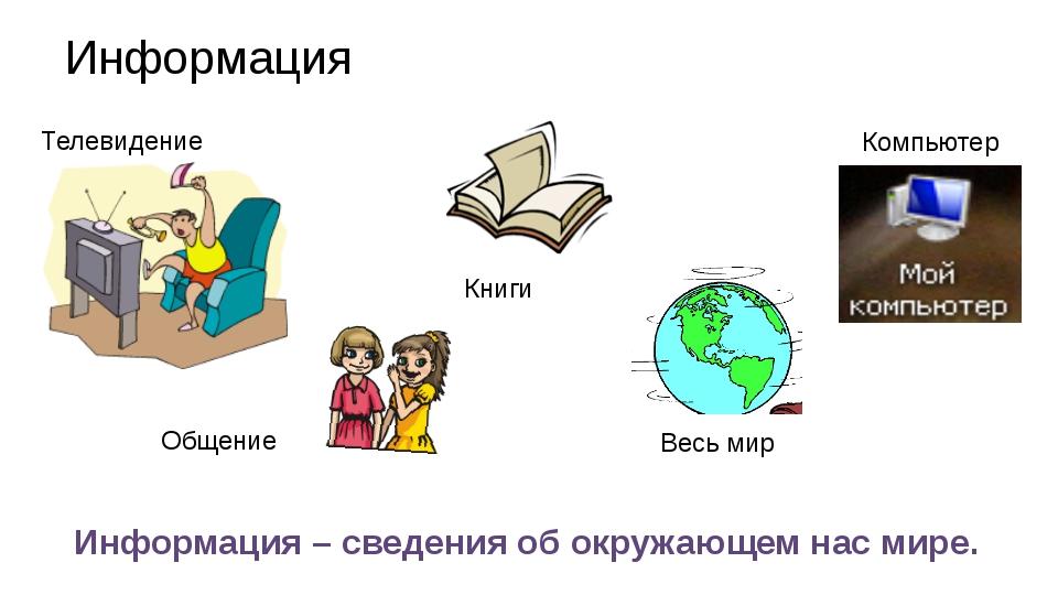 Телевидение Книги Компьютер Общение Весь мир Информация – сведения об окружаю...