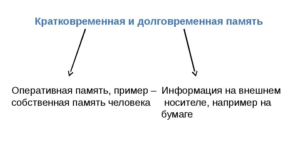 Кратковременная и долговременная память Оперативная память, пример – собствен...