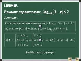 Решение. Найдем нули функции.
