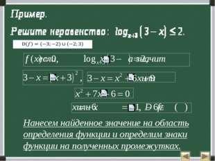 Нанесем найденное значение на область определения функции и определим знаки ф