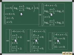 Ключевой вопрос математики Не все ли равно? Двусмысленный ответ Диалог на экз