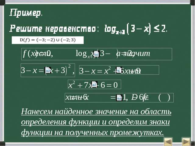 Нанесем найденное значение на область определения функции и определим знаки ф...