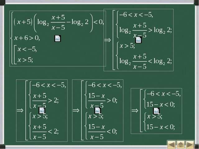 Ключевой вопрос математики Не все ли равно? Двусмысленный ответ Диалог на экз...