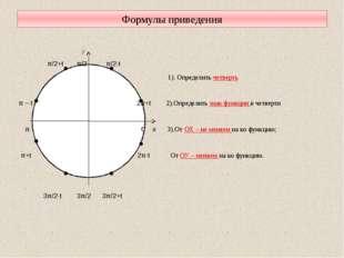 Формулы приведения y π/2+t π/2 π/2-t 1). Определить четверть π – t 2π+t 2).О