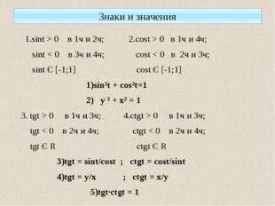 Знаки и значения 1.sint > 0 в 1ч и 2ч; 2.cost > 0 в 1ч и 4ч; sint < 0 в 3ч и