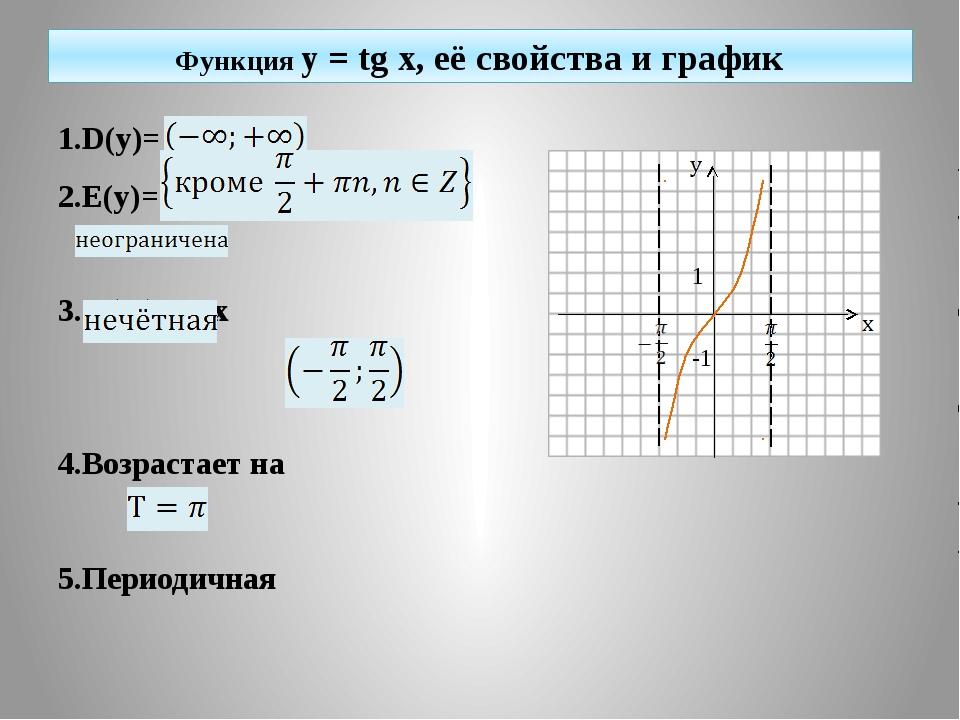 Функция y = tg x, её свойства и график 1.D(y)= 2.E(y)= 3.tg(-x)=-tgx 4.Возра...