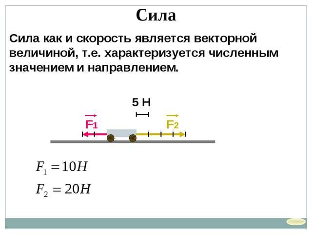 Сила Сила как и скорость является векторной величиной, т.е. характеризуется ч...