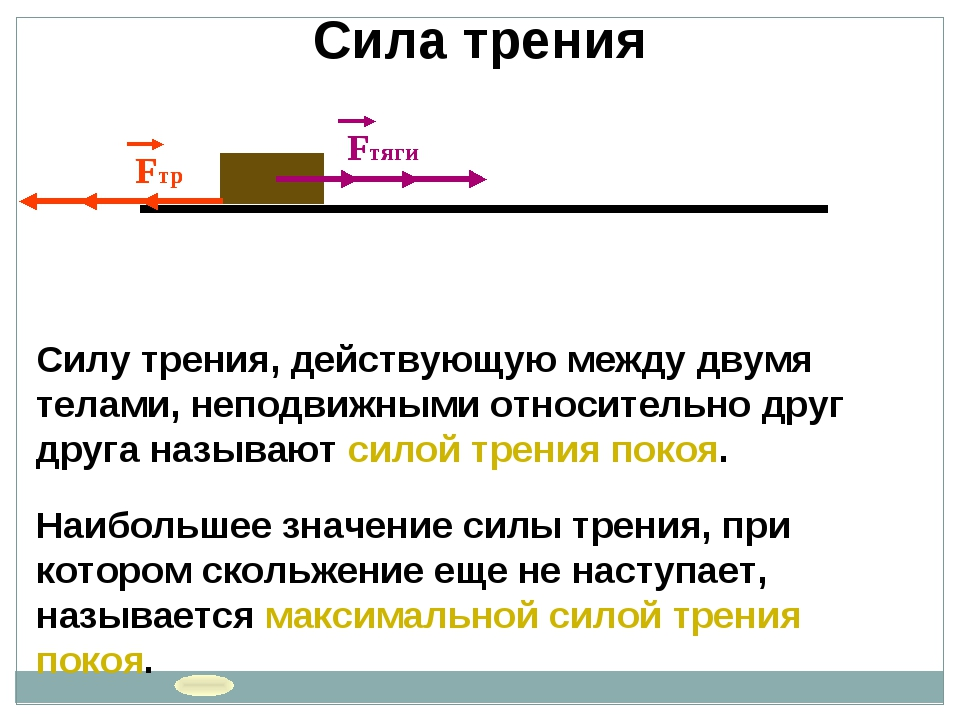 Сила трения Fтяги Fтр Fтяги Fтр Cилу трения, действующую между двумя телами,...