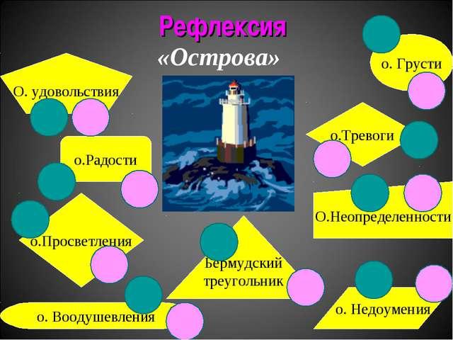 Рефлексия «Острова» Бермудский треугольник о. Грусти О. удовольствия о.Тревог...