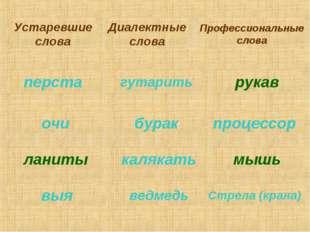 Устаревшие слова Диалектные слова Профессиональные слова гутарить калякать ла