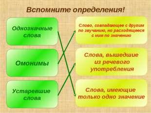 Вспомните определения! Однозначные слова Омонимы Устаревшие слова Слово, совп