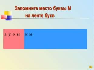 Запомните место буквы М на ленте букв ауоынм