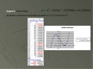 Задача 4: Найти корни функции в диапазоне значений аргумента [-1;1] с точност