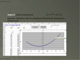 Задача 5: Задана неразрывная функция. Требуется найти ее экстремум (минимальн