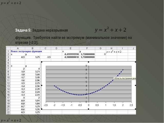 Задача 5: Задана неразрывная функция. Требуется найти ее экстремум (минимальн...