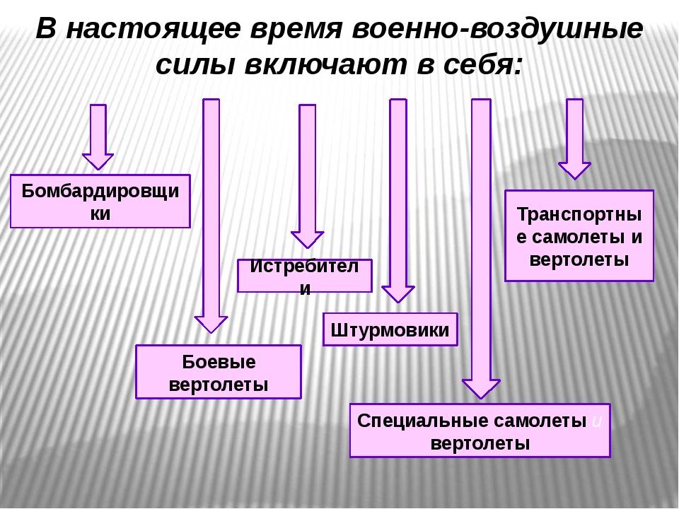 В настоящее время военно-воздушные силы включают в себя: Бомбардировщики Боев...