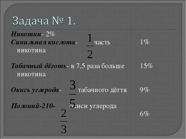 Никотин- 2% Синильная кислота- часть никотина Табачный дёготь- в 7,5 раза бол...