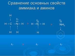Сравнение основных свойств аммиака и аминов H H C N H H H δ1- δ2- H N H H NH2