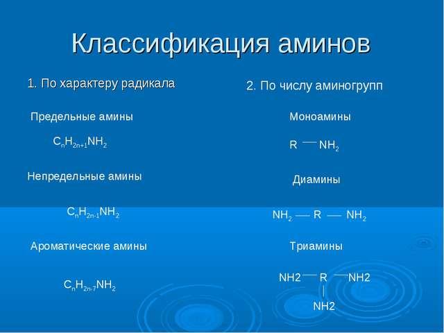 Классификация аминов 1. По характеру радикала 2. По числу аминогрупп Предельн...