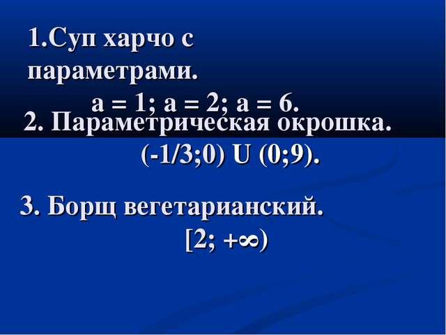 1.Суп харчо с параметрами. а = 1; а = 2; а = 6. 2. Параметрическая окрошка. (...
