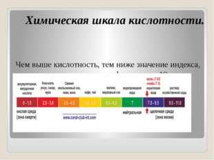 Химическая шкала кислотности. Чем выше кислотность, тем ниже значение индек