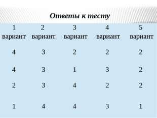 Ответы к тесту 1 вариант 2 вариант 3 вариант 4 вариант 5 вариант 4 3 2 2 2 4