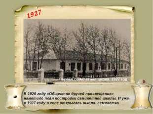 1932 Трудное это было время. Учебно-наглядные пособия изготовлялись своими си